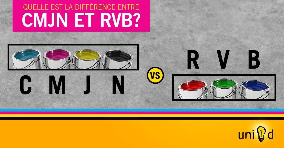 Quelle est la différence entre CMJN et RVB